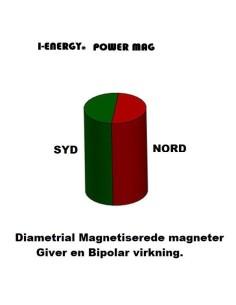 Power Mag Cylinder Magnetarmbåd Guld platineret MAG01G